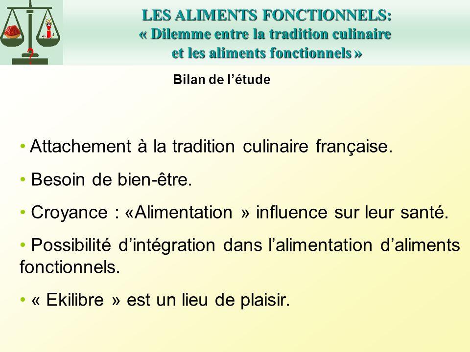 Attachement à la tradition culinaire française. Besoin de bien-être.