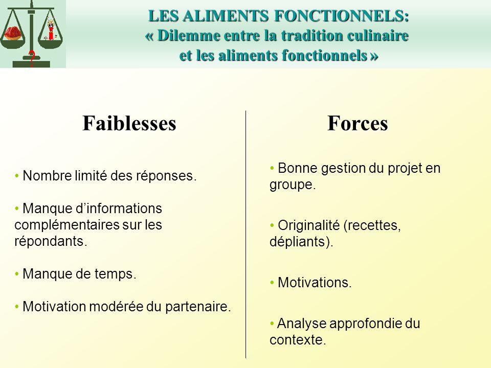 Faiblesses Forces LES ALIMENTS FONCTIONNELS: