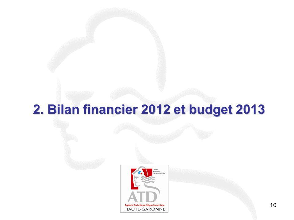 2. Bilan financier 2012 et budget 2013