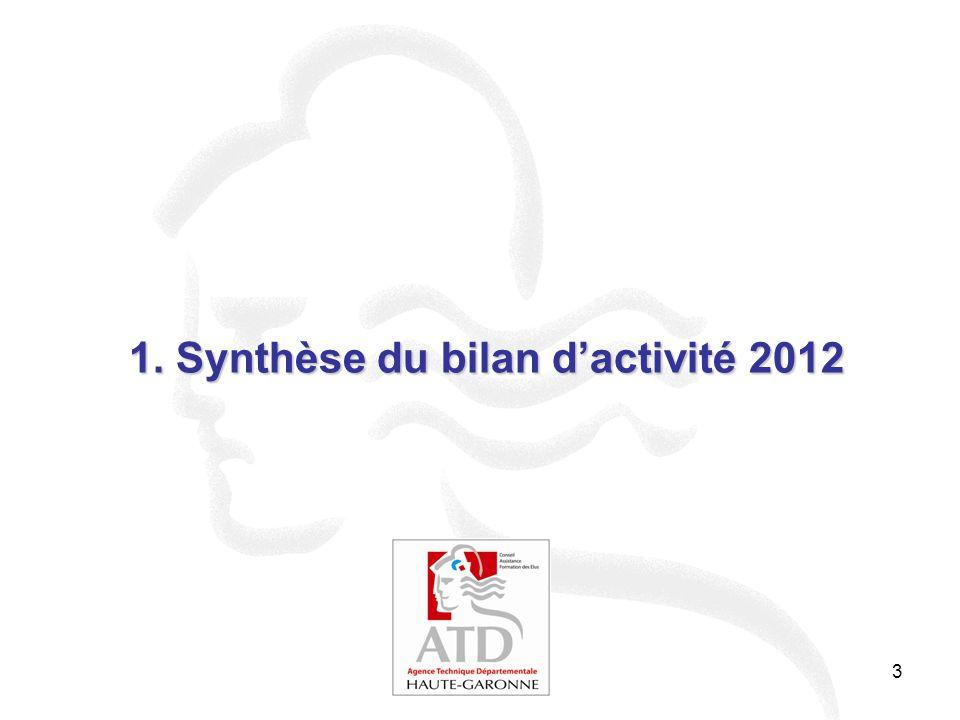 1. Synthèse du bilan d'activité 2012
