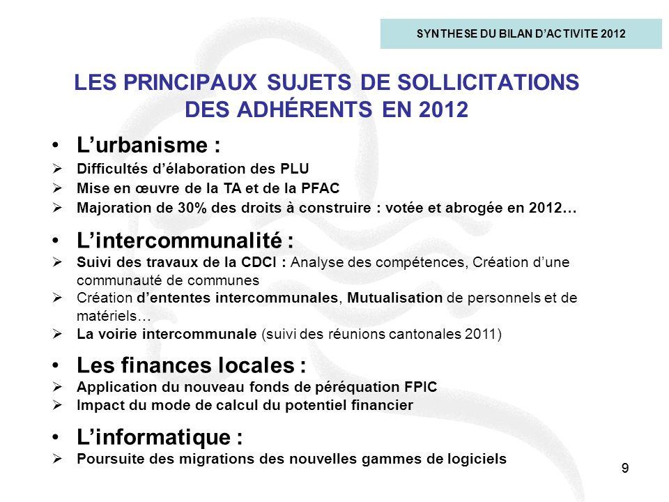 LES PRINCIPAUX SUJETS DE SOLLICITATIONS DES ADHÉRENTS EN 2012