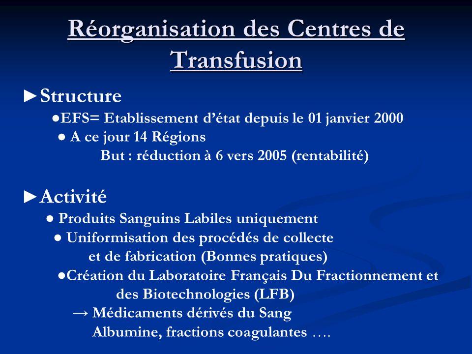 Réorganisation des Centres de Transfusion