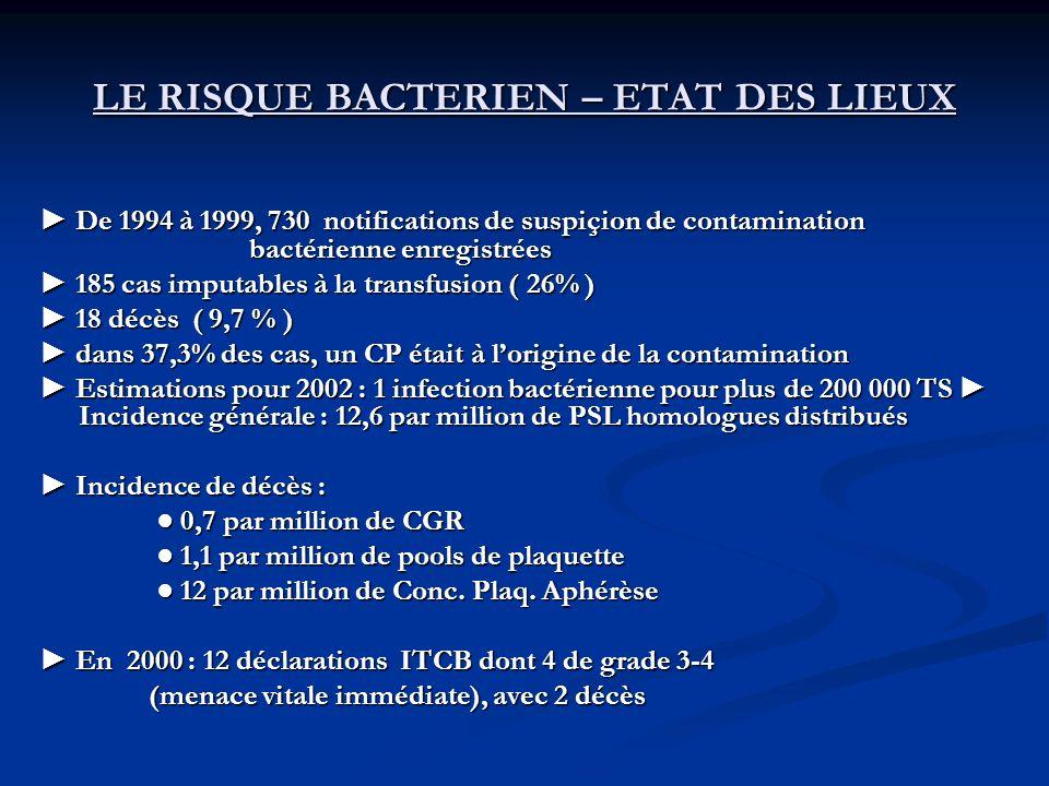 LE RISQUE BACTERIEN – ETAT DES LIEUX
