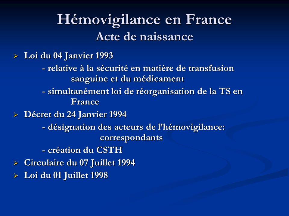 Hémovigilance en France Acte de naissance