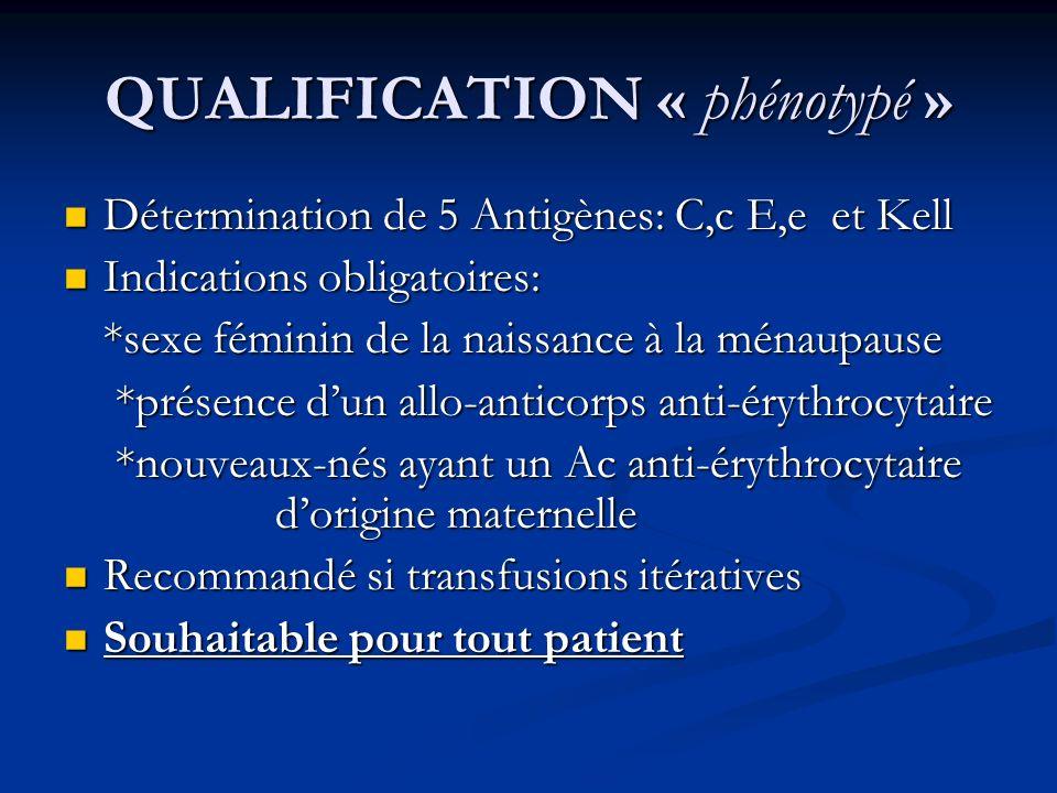 QUALIFICATION « phénotypé »