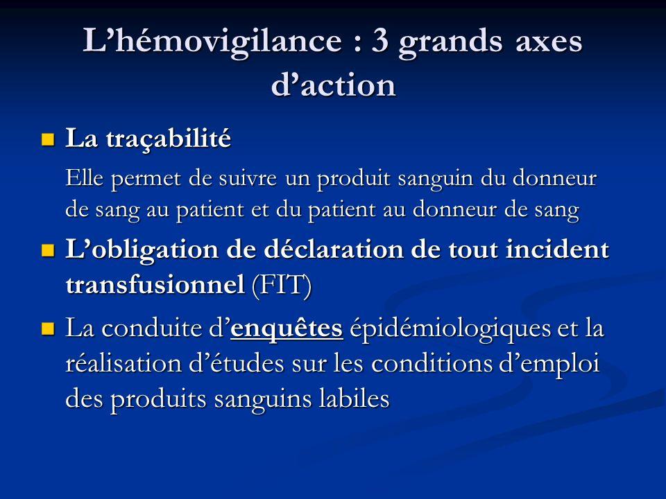 L'hémovigilance : 3 grands axes d'action