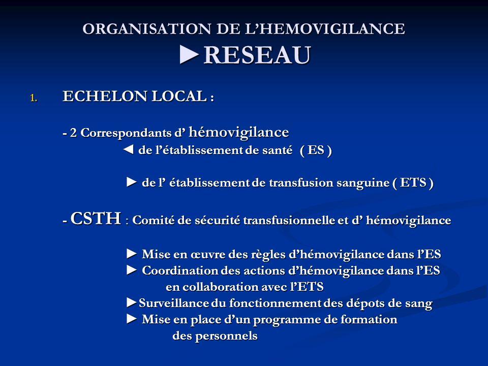 ORGANISATION DE L'HEMOVIGILANCE ►RESEAU