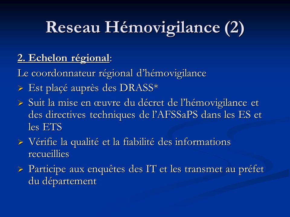 Reseau Hémovigilance (2)
