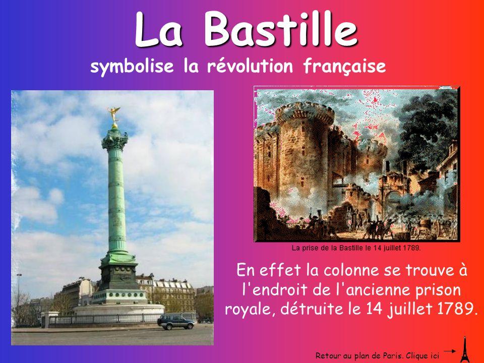 symbolise la révolution française