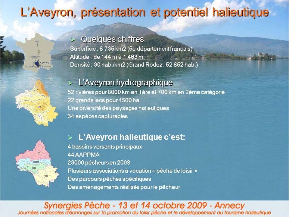 L'Aveyron, présentation et potentiel halieutique