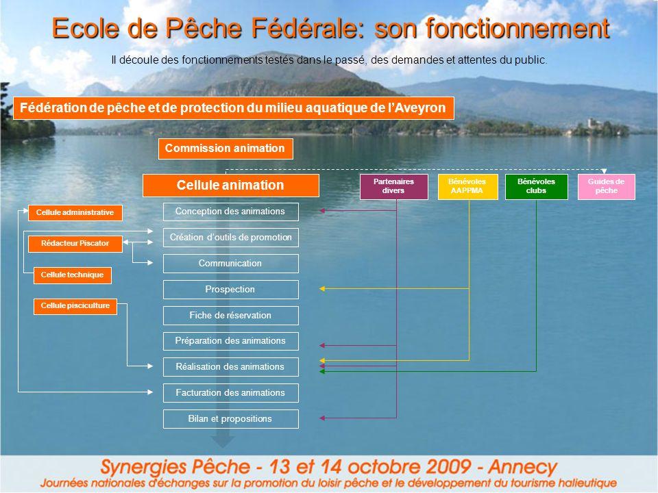 Ecole de Pêche Fédérale: son fonctionnement