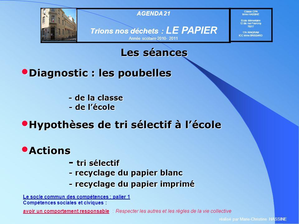Diagnostic : les poubelles - de la classe