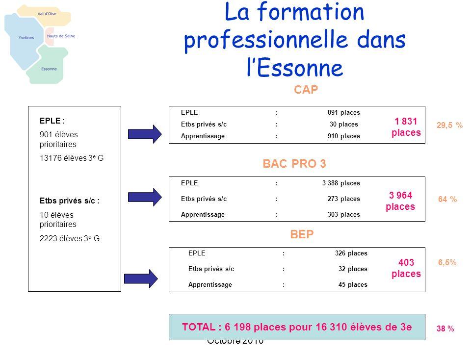 La formation professionnelle dans l'Essonne