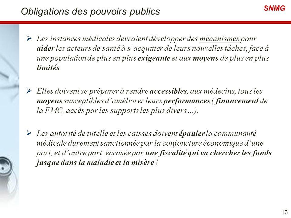 Obligations des pouvoirs publics