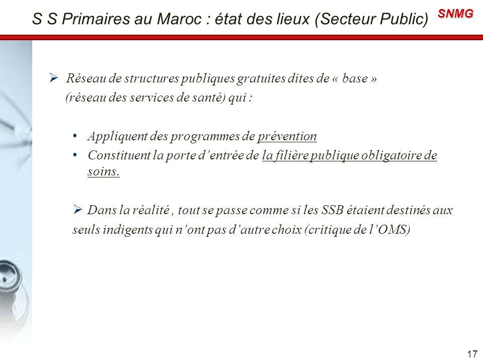 S S Primaires au Maroc : état des lieux (Secteur Public)