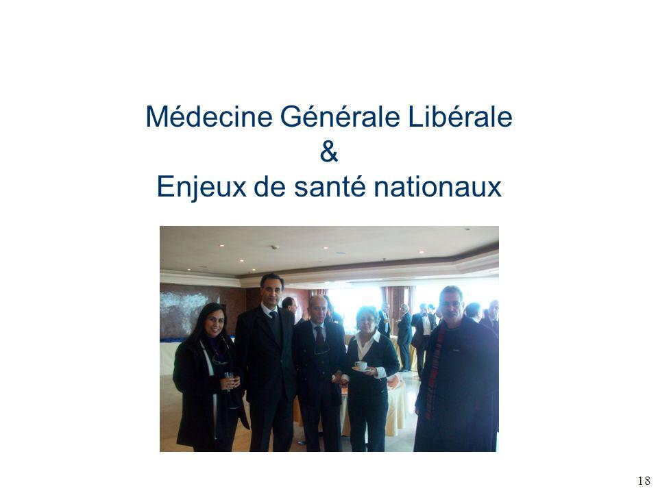 Médecine Générale Libérale & Enjeux de santé nationaux