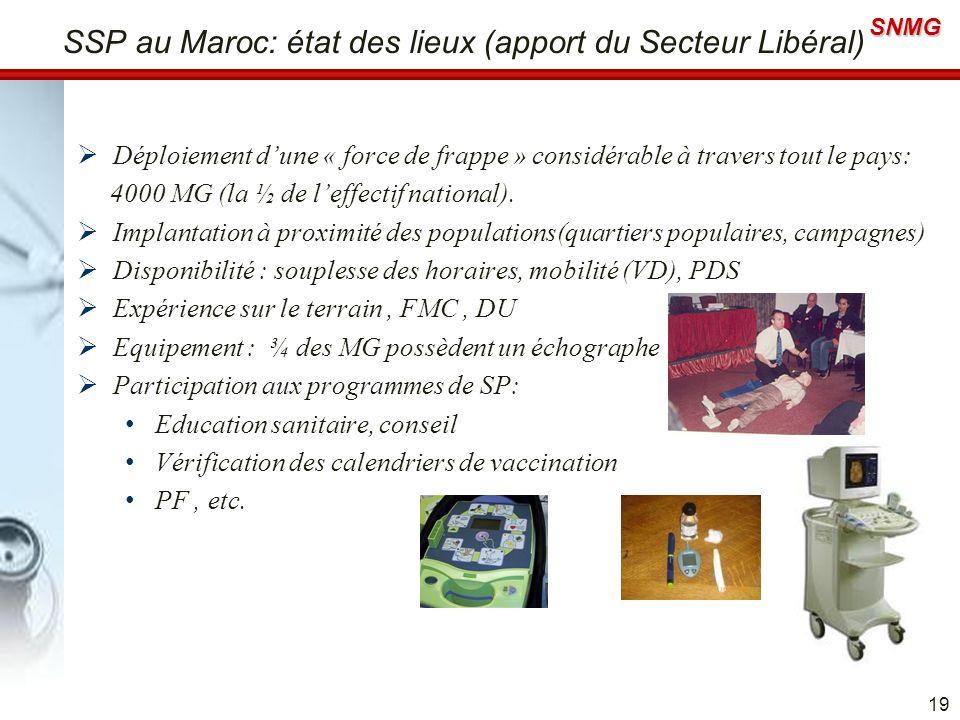 SSP au Maroc: état des lieux (apport du Secteur Libéral)