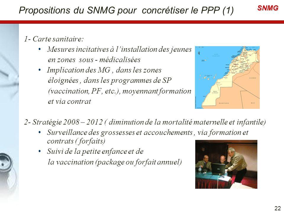 Propositions du SNMG pour concrétiser le PPP (1)