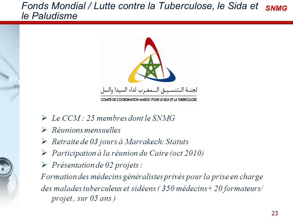 Fonds Mondial / Lutte contre la Tuberculose, le Sida et le Paludisme