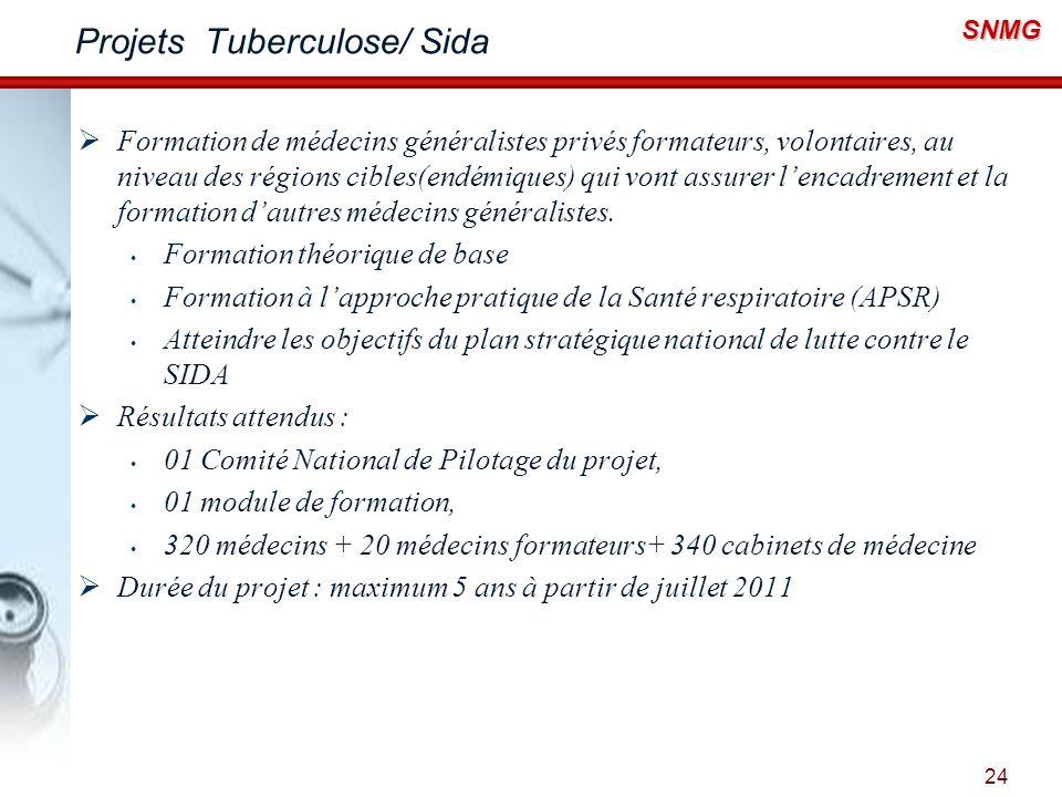 Projets Tuberculose/ Sida