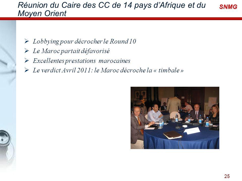 Réunion du Caire des CC de 14 pays d'Afrique et du Moyen Orient