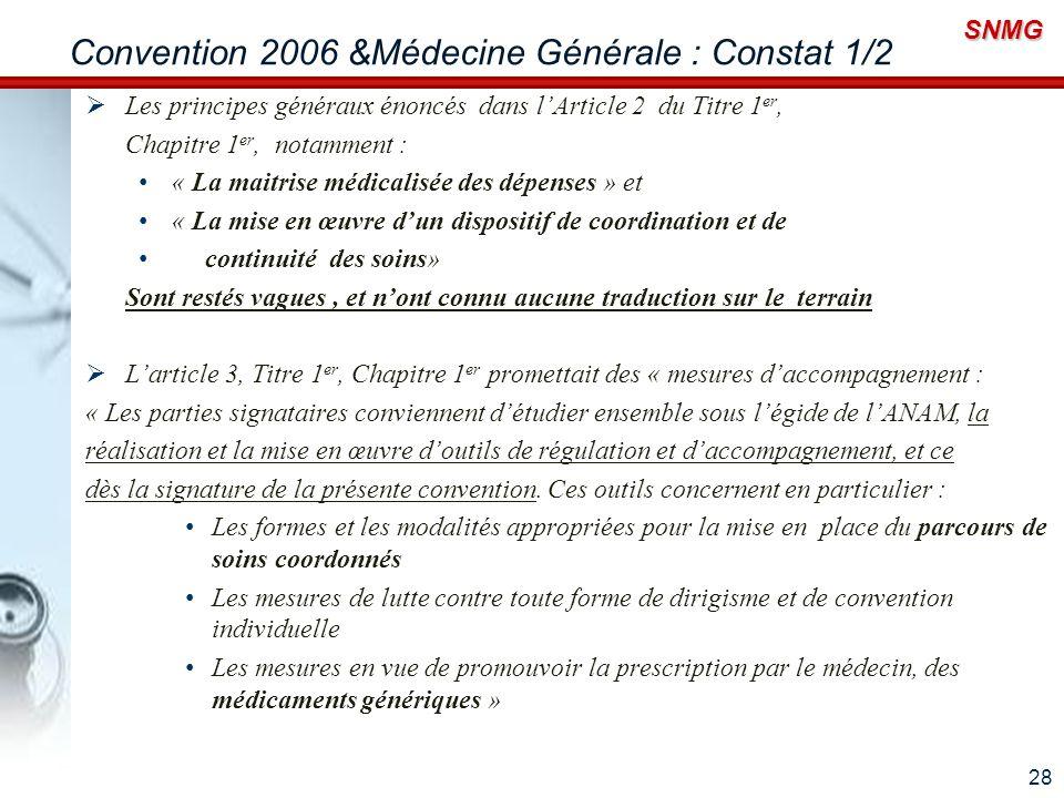 Convention 2006 &Médecine Générale : Constat 1/2