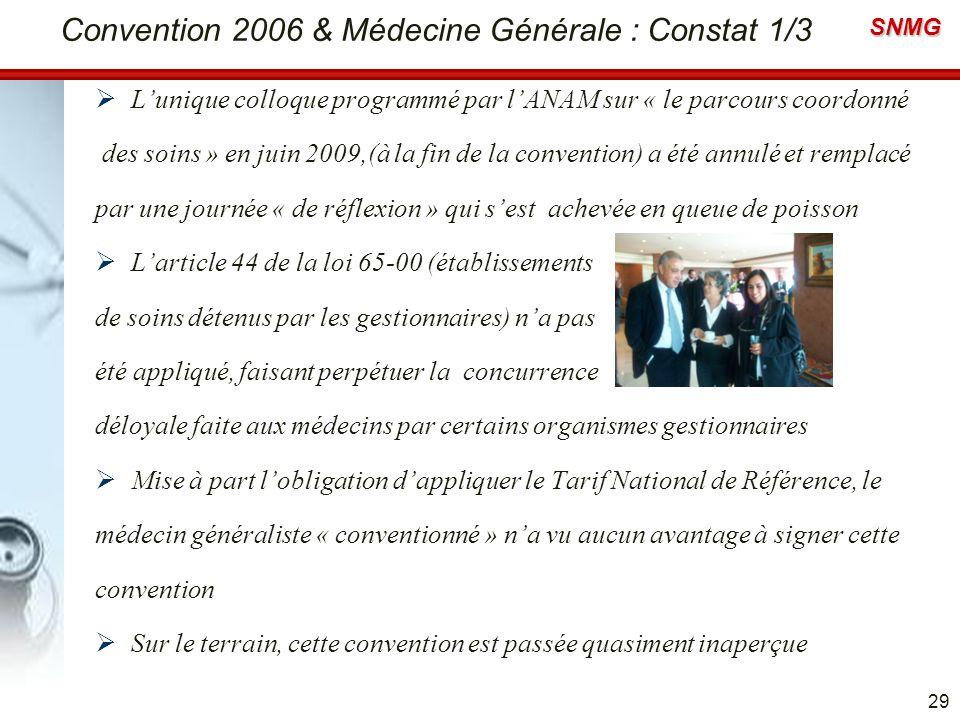 Convention 2006 & Médecine Générale : Constat 1/3