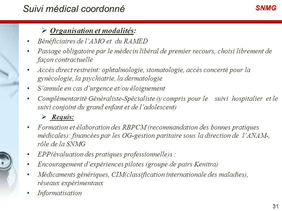 Suivi médical coordonné