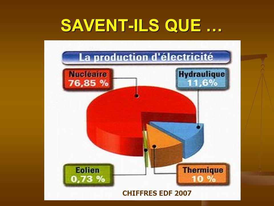 SAVENT-ILS QUE … CHIFFRES EDF 2007