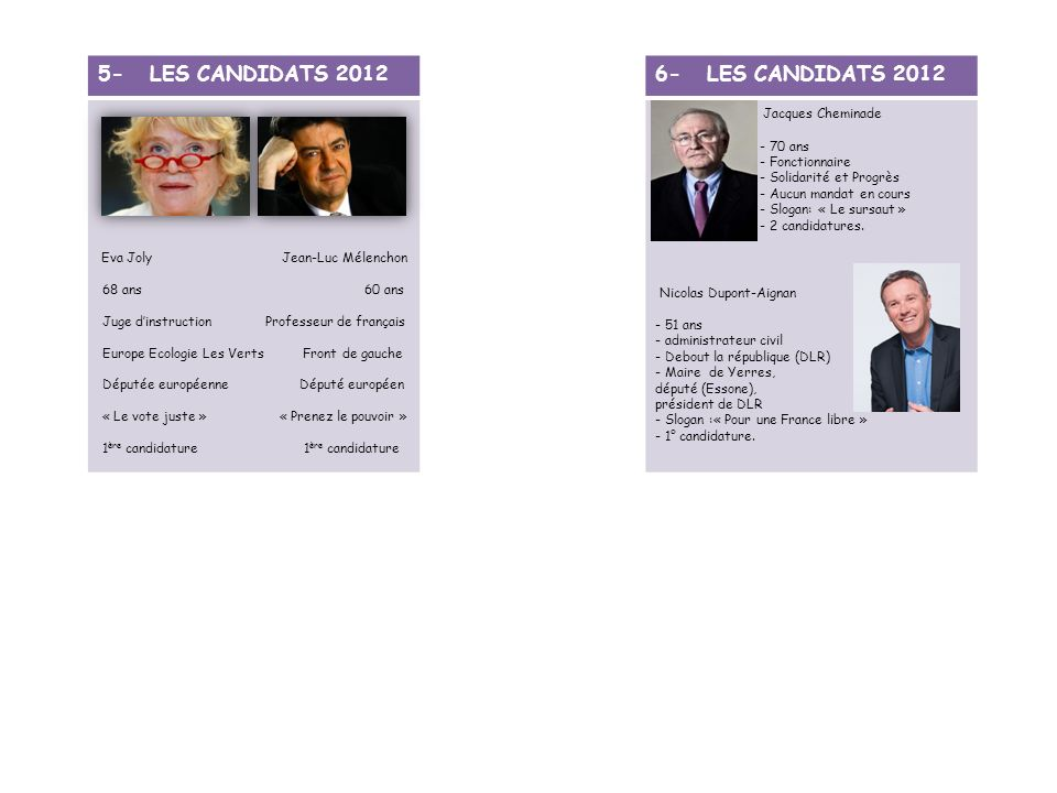 5- LES CANDIDATS 2012 6- LES CANDIDATS 2012 Jacques Cheminade
