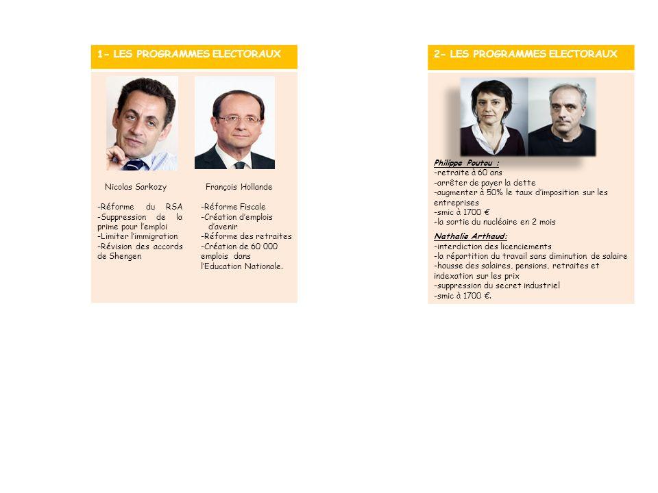1- LES PROGRAMMES ELECTORAUX 2- LES PROGRAMMES ELECTORAUX