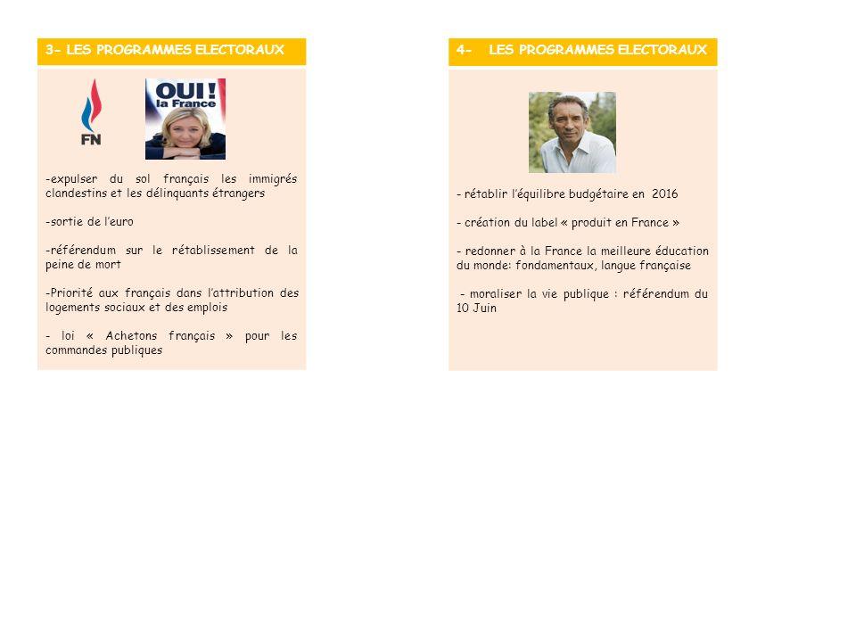 3- LES PROGRAMMES ELECTORAUX 4- LES PROGRAMMES ELECTORAUX