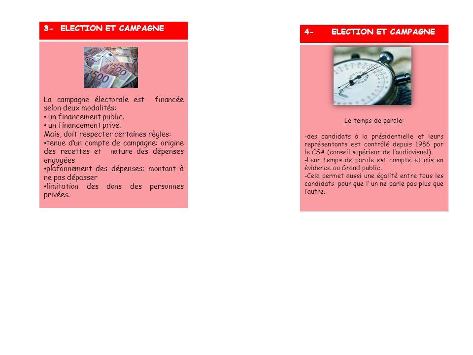 3- ELECTION ET CAMPAGNE 4- ELECTION ET CAMPAGNE
