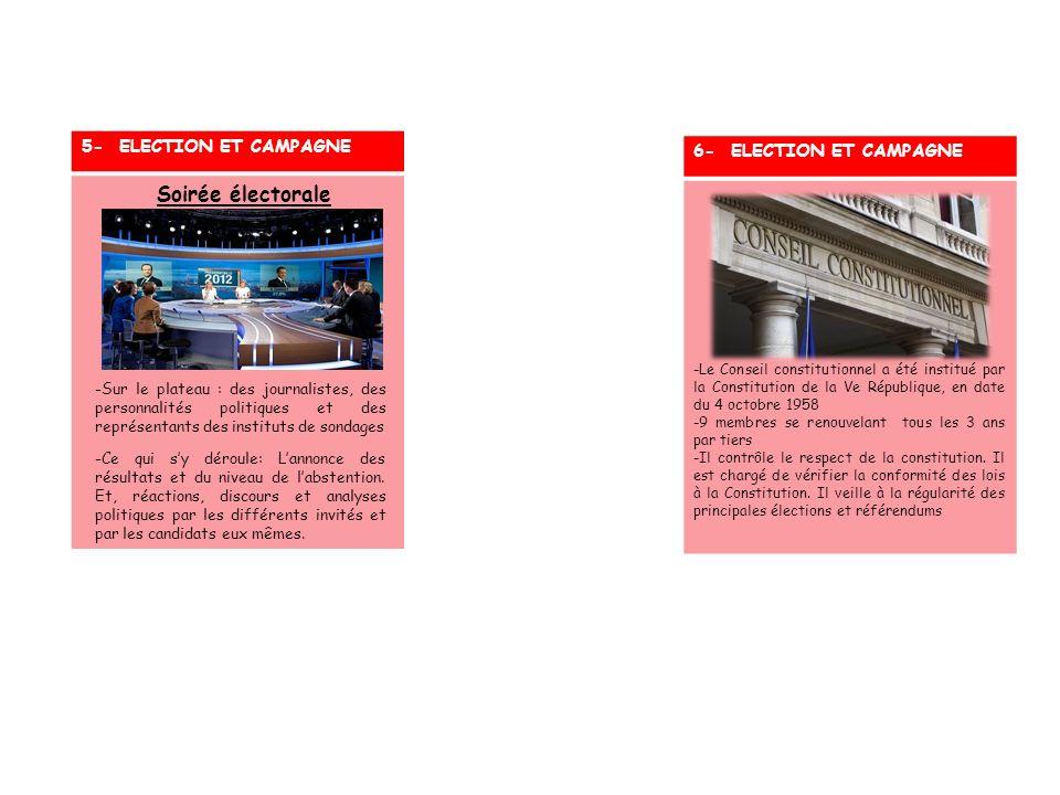 Soirée électorale 6- ELECTION ET CAMPAGNE 5- ELECTION ET CAMPAGNE