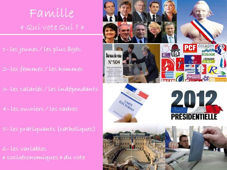 Famille « Qui vote Qui » 1- les jeunes / les plus âgés