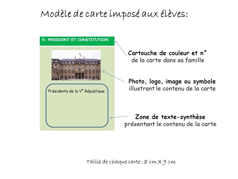 Modèle de carte imposé aux élèves: