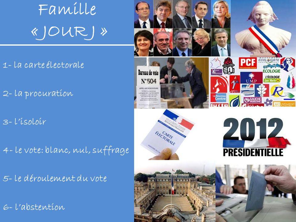 Famille « JOUR J » 1- la carte électorale 2- la procuration