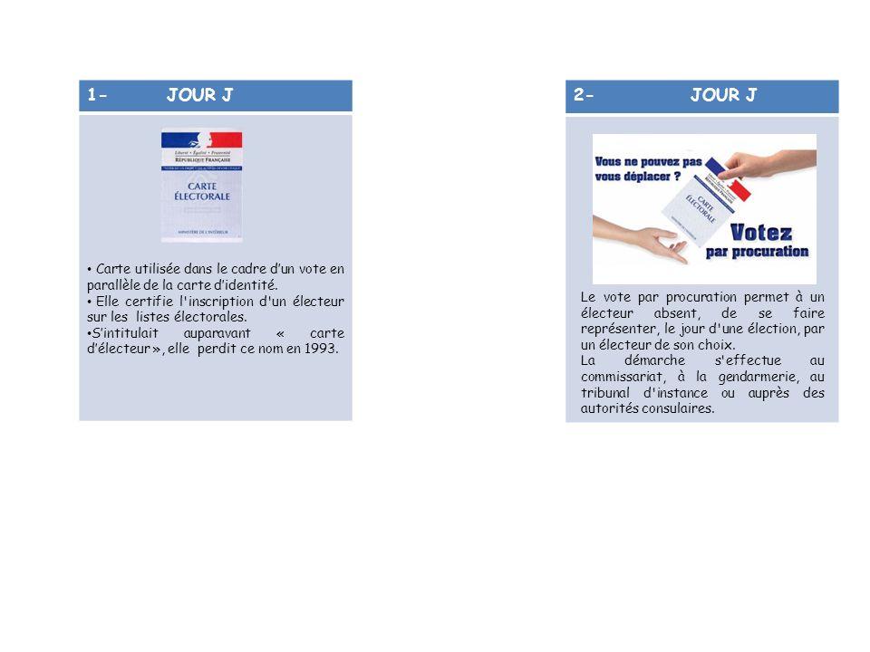 1- JOUR J Carte utilisée dans le cadre d'un vote en parallèle de la carte d'identité.
