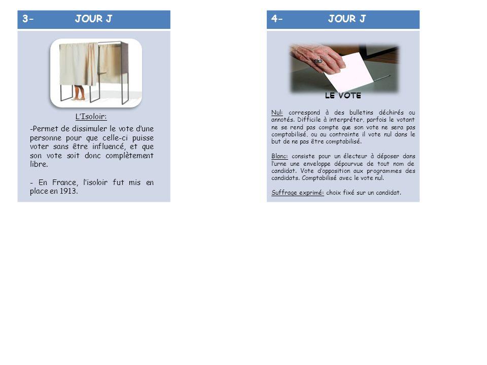 3- JOUR J 4- JOUR J LE VOTE L'Isoloir: