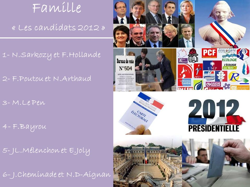 Famille « Les candidats 2012 »