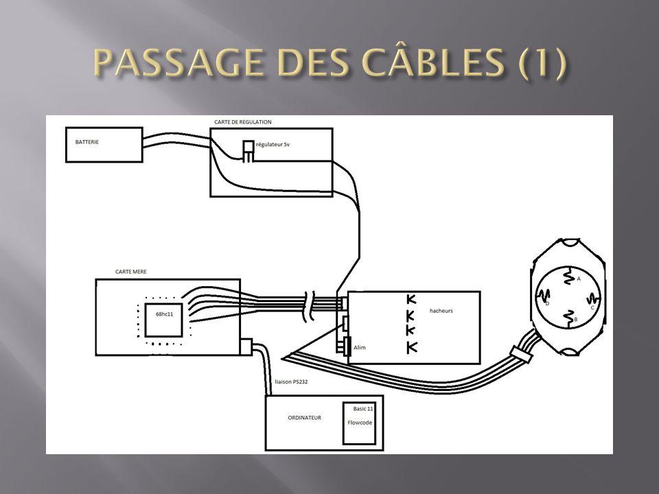 PASSAGE DES CÂBLES (1)