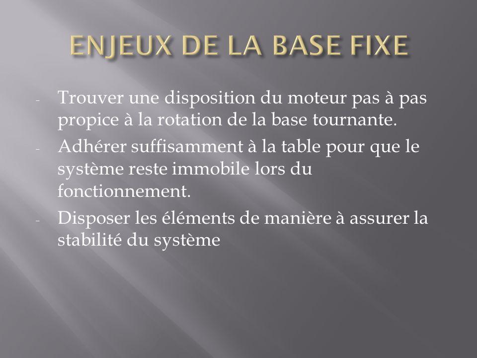 ENJEUX DE LA BASE FIXE Trouver une disposition du moteur pas à pas propice à la rotation de la base tournante.