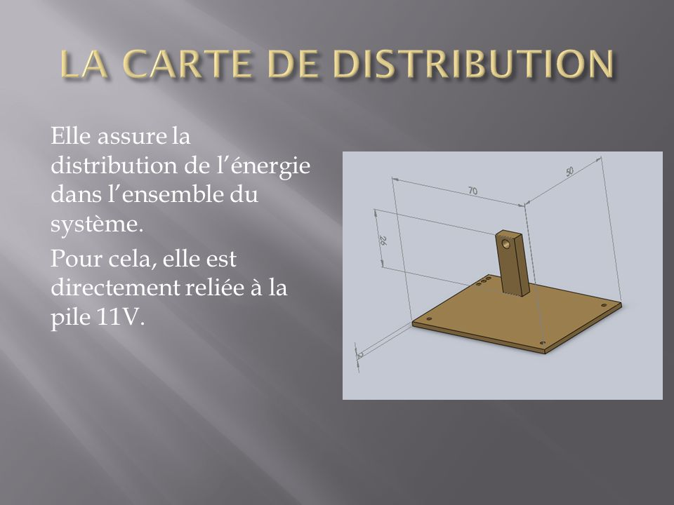 LA CARTE DE DISTRIBUTION
