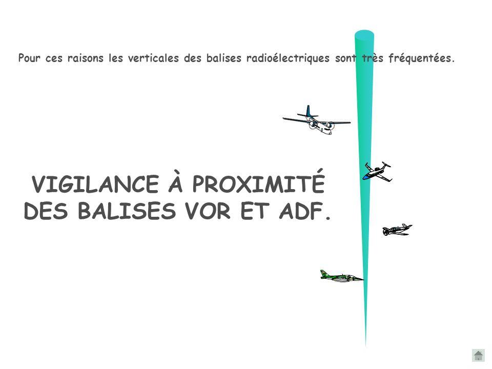 VIGILANCE À PROXIMITÉ DES BALISES VOR ET ADF.