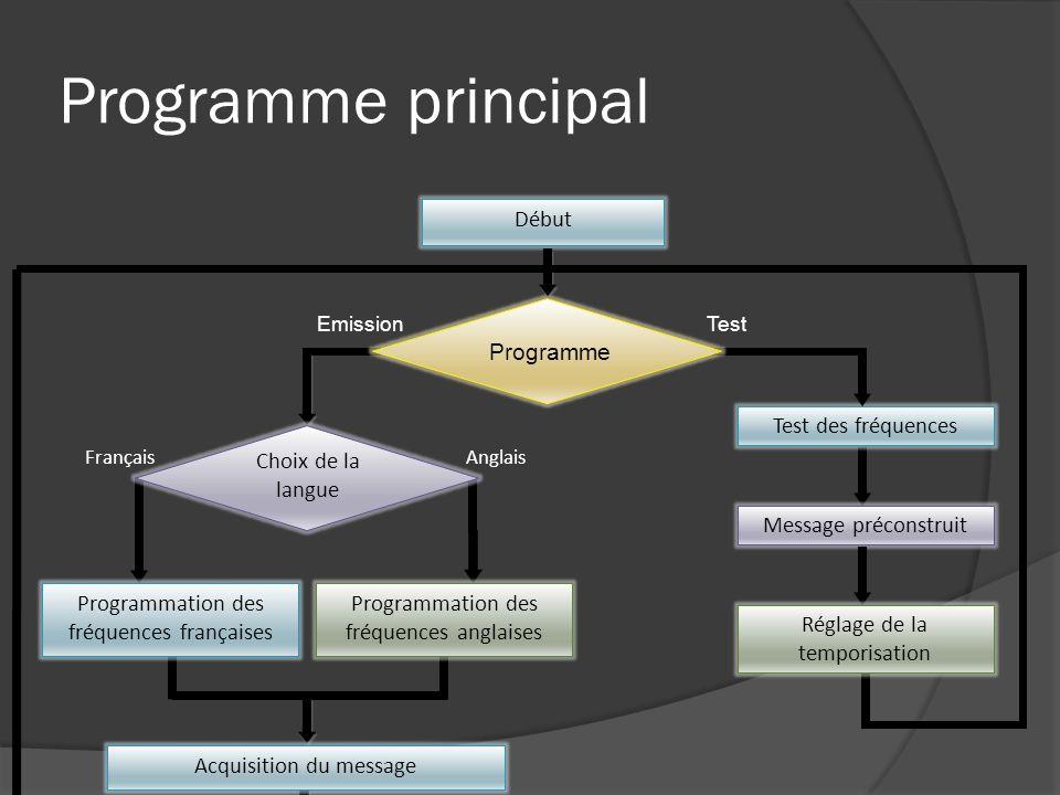 Programme principal Début Programme Test des fréquences