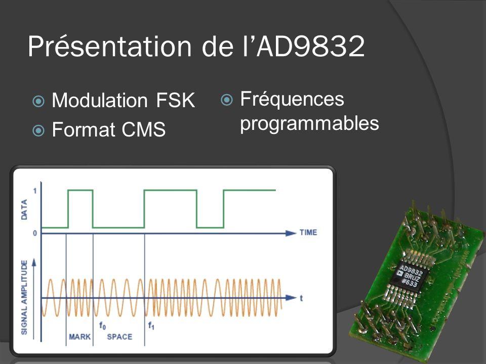 Présentation de l'AD9832 Fréquences programmables Modulation FSK