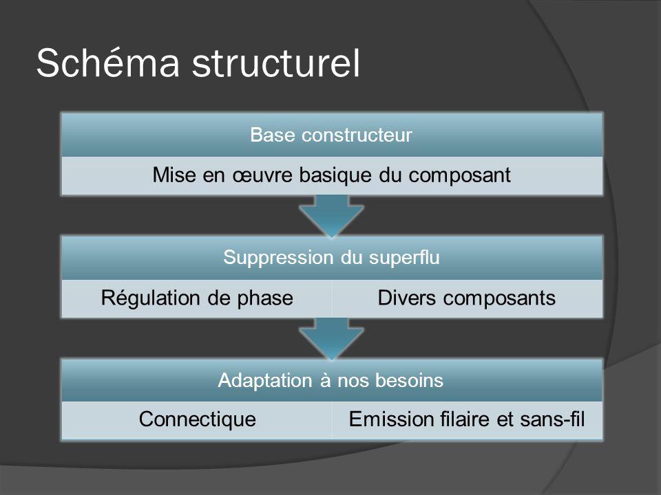 Schéma structurel Base constructeur. Mise en œuvre basique du composant. Suppression du superflu.
