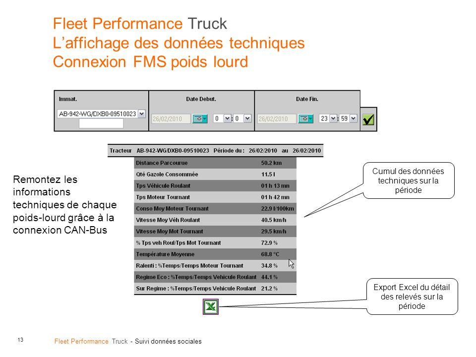 Fleet Performance Truck L'affichage des données techniques Connexion FMS poids lourd