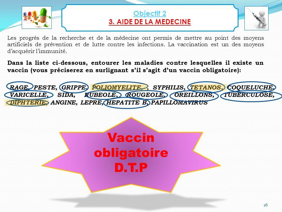 Vaccin obligatoire D.T.P Objectif 2 3. AIDE DE LA MEDECINE
