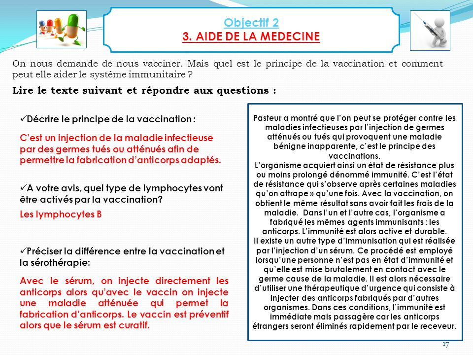 Objectif 2 3. AIDE DE LA MEDECINE